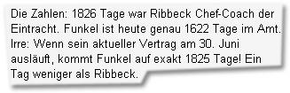 """""""Die Zahlen: 1826 Tage war Ribbeck Chef-Coach der Eintracht. Funkel ist heute genau 1622 Tage im Amt. Irre: Wenn sein aktueller Vertrag am 30. Juni ausläuft, kommt Funkel auf exakt 1825 Tage! Ein Tag weniger als Ribbeck."""