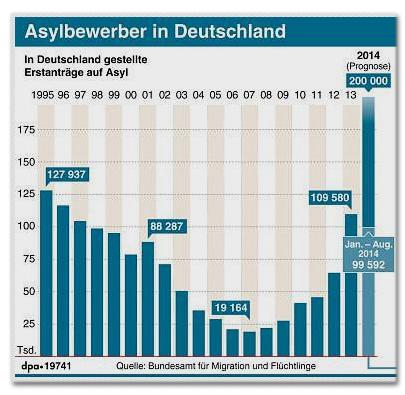 Terroranschläge in deutschland 2017