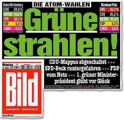 Die Atom-Wahlen: Grüne Strahlen! CDU-Mappus abgeschaltet. SPD-Beck runtergefahren. FDP vom Netz. 1. grüner Ministerpräsident glüht vor Glück.