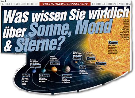 Was wissen Sie wirklich über Sonne, Mond & Sterne?