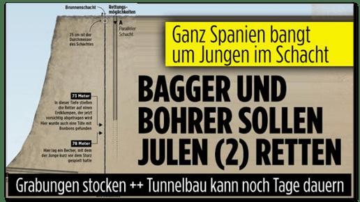 Screenshot Bild.de - Ganz Spanien bangt um Jungen im Schacht - Bagger und Bohrer sollen Julen retten