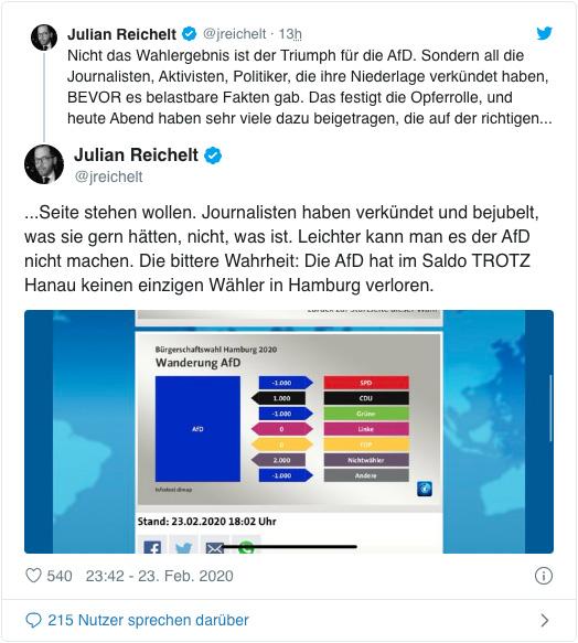 Screenshot eines Tweets von Julian Reichelt - Nicht das Wahlergebnis ist der Triumph für die AfD. Sondern all die Journalisten, Aktivisten, Politiker, die ihre Niederlage verkündet haben, bevor es belastbare Fakten gab. Das festigt die Opferrolle, und heute Abend haben sehr viele dazu beigetragen, die auf der richtigen Seite stehen wollen. Journalisten haben verkündet und bejubelt, was sie gern hätten, nicht, was ist. Leichter kann man es der AfD nicht machen. Die bittere Wahrheit: Die AfD hat im Saldo trotz Hanau keinen einzigen Wähler in Hamburg verloren.