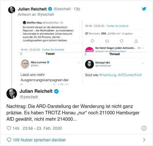 Screenshot eines Tweets von Julian Reichelt - Nachtrag: Die ARD-Darstellung der Wanderung ist nicht ganz präzise. Es haben trotz Hanau nur noch 211000 Hamburger AfD gewählt, nicht mehr 214000.