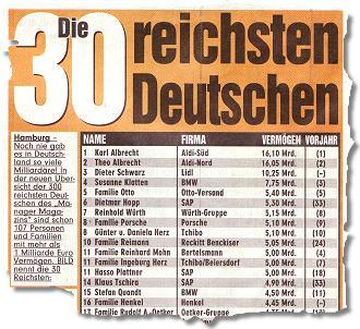 Die 30 reichsten Deutschen