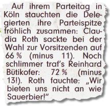 Auf ihrem Parteitag in Köln stauchten die Delegierten ihre Parteispitze fröhlich zusammen: Claudia Roth sackte bei der Wahl zur Vorsitzenden auf 66 Prozent (minus 11). Noch schlimmer traf's Reinhard Bütikofer: 72 Prozent (minus 13!). Roth fauchte: 'Wir bieten uns nicht an wie Sauerbier!'