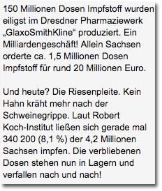 """150 Millionen Dosen Impfstoff wurden eiligst im Dresdner Pharmaziewerk """"GlaxoSmithKline"""" produziert. Ein Milliardengeschäft! Allein Sachsen orderte ca. 1,5 Millionen Dosen Impfstoff für rund 20 Millionen Euro.  Und heute? Die Riesenpleite. Kein Hahn kräht mehr nach der Schweinegrippe. Laut Robert Koch-Institut ließen sich gerade mal 340 200 (8,1 %) der 4,2 Millionen Sachsen impfen. Die verbliebenen Dosen stehen nun in Lagern und verfallen nach und nach!"""