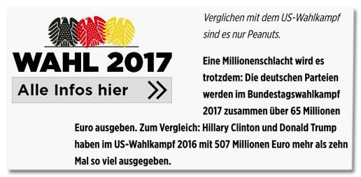 Ausriss Bild.de - Verglichen mit dem US-Wahlkampf sind es nur Peanuts. Eine Millionenschlacht wird es trotzdem: Die deutschen Parteien werden im Bundestagswahlkampf 2017 zusammen über 65 Millionen Euro ausgeben. Zum Vergleich: Hillary Clinton und Donald Trump haben im US-Wahlkampf 2016 mit 507 Millionen Euro mehr als zehn Mal so viel ausgegeben.